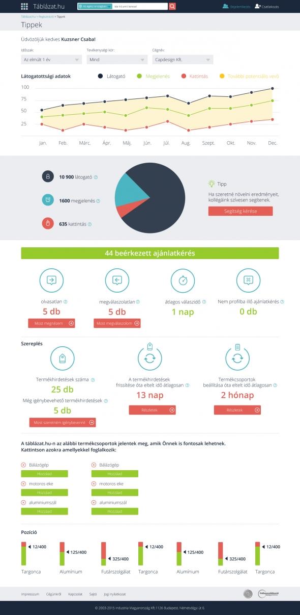 Táblázat.hu weboldal tervezés